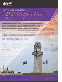 Anzac Spirit Poster