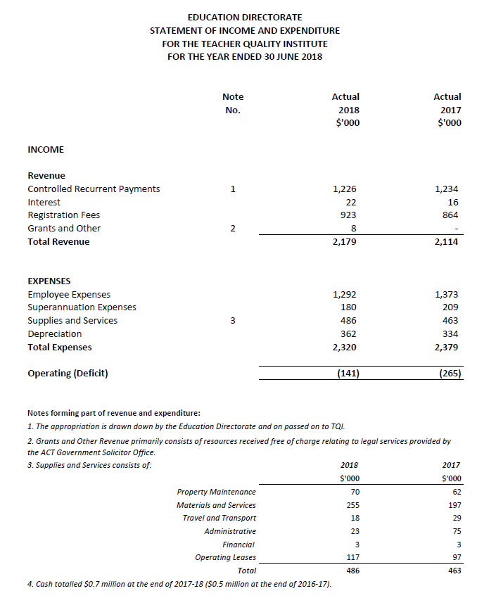 A scan showing that TQI held a cash reserve of $106,792 to cover future leave liabilities.